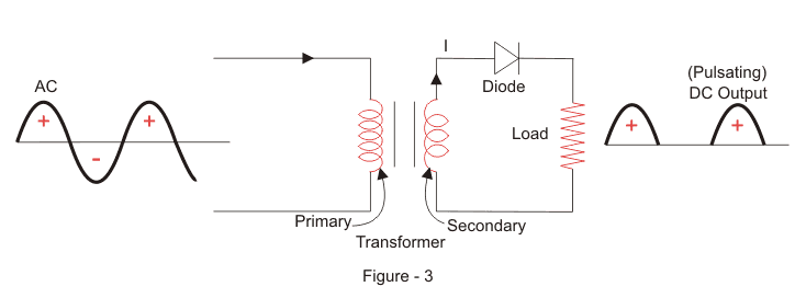 half-wave-rectifier-circuit-diagram Simple Circuit Diagram Of Half Wave Rectifier