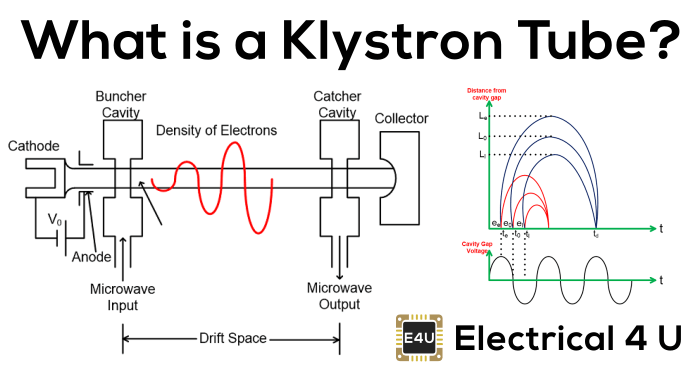 Klystron Tube: What is it? (Types And Applications)
