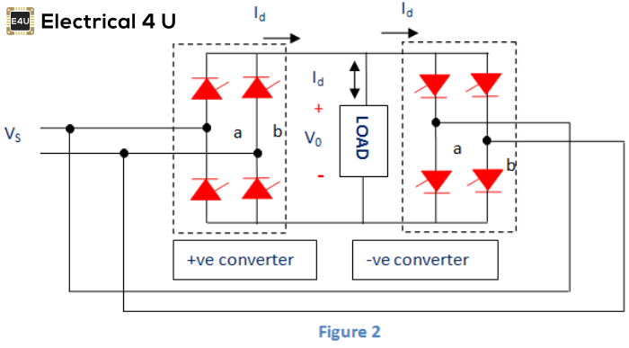Single Phase To Single Phase Cycloconverter