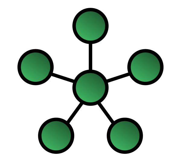 Network Topology  Types  Diagrams  And Definition