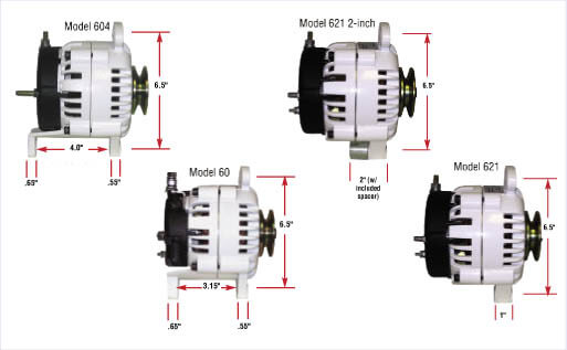 Types Of Alternators