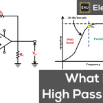 High Pass Filter: Circuit, Transfer Function & Bode Plot