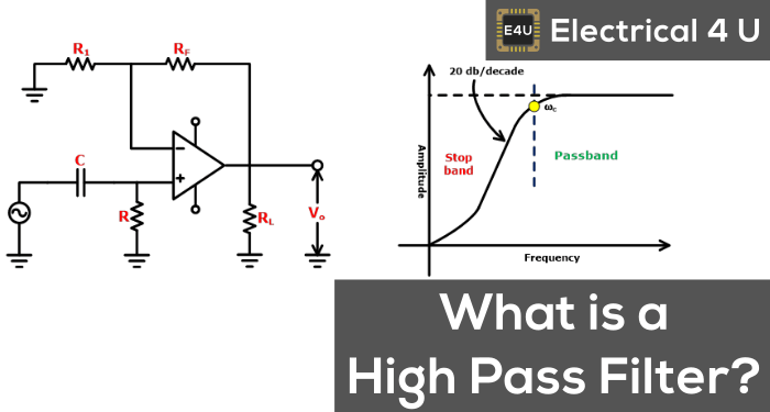 What is a High Pass Filter