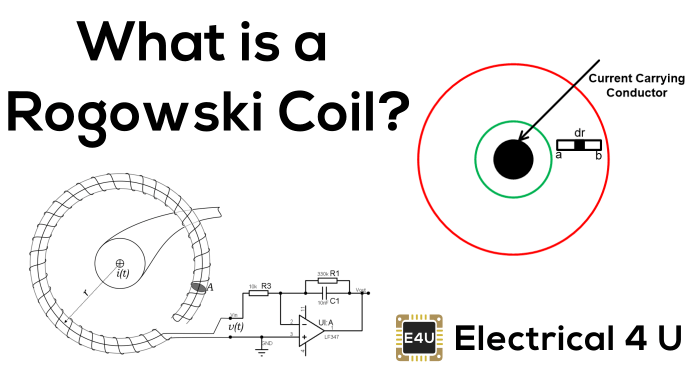 what is a rogowski coil