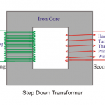 Step Down Transformer: How Does it Work? (Formula & Working Principle)