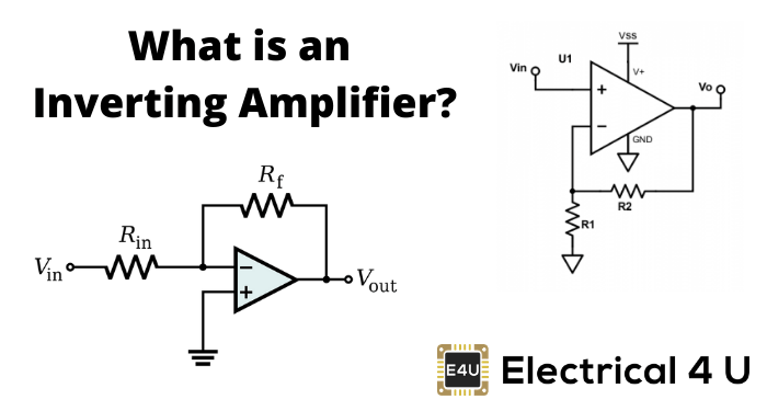 Inverting Operational Amplifier | Inverting Op Amp