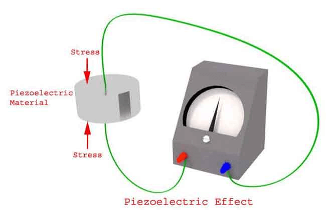 What is Piezoelectric Transducer