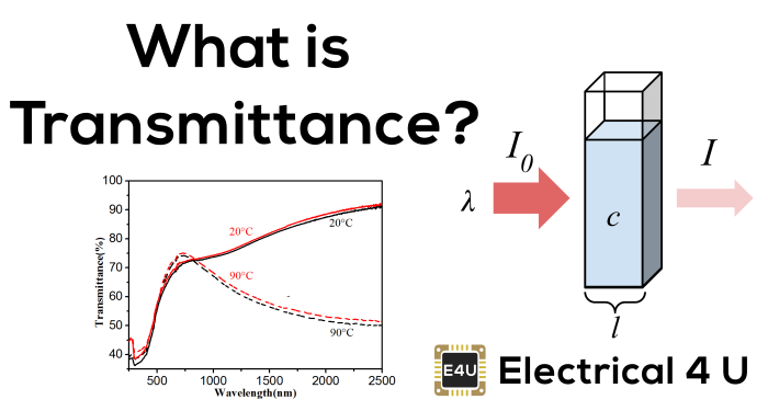 what is transmittance